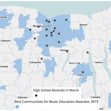 March is National Music in Our Schools Month